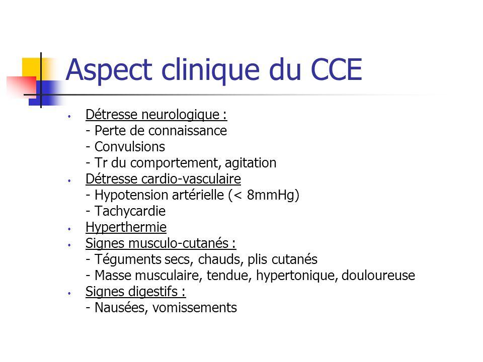 Aspect clinique du CCE Détresse neurologique : - Perte de connaissance