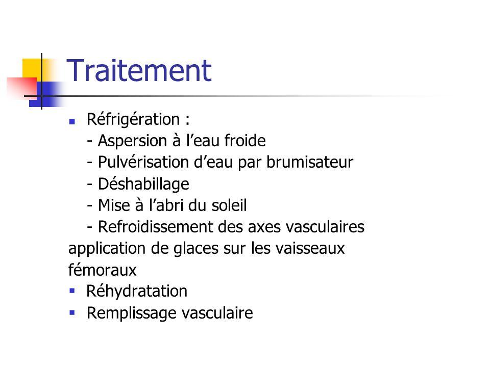 Traitement Réfrigération : - Aspersion à l'eau froide