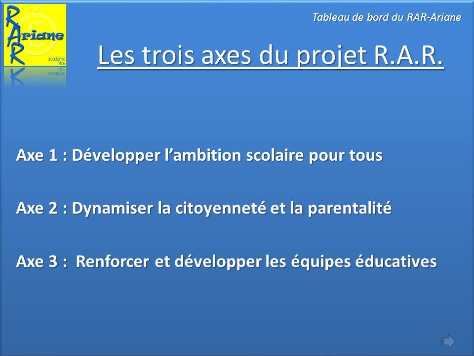 Les trois axes du projet R.A.R.