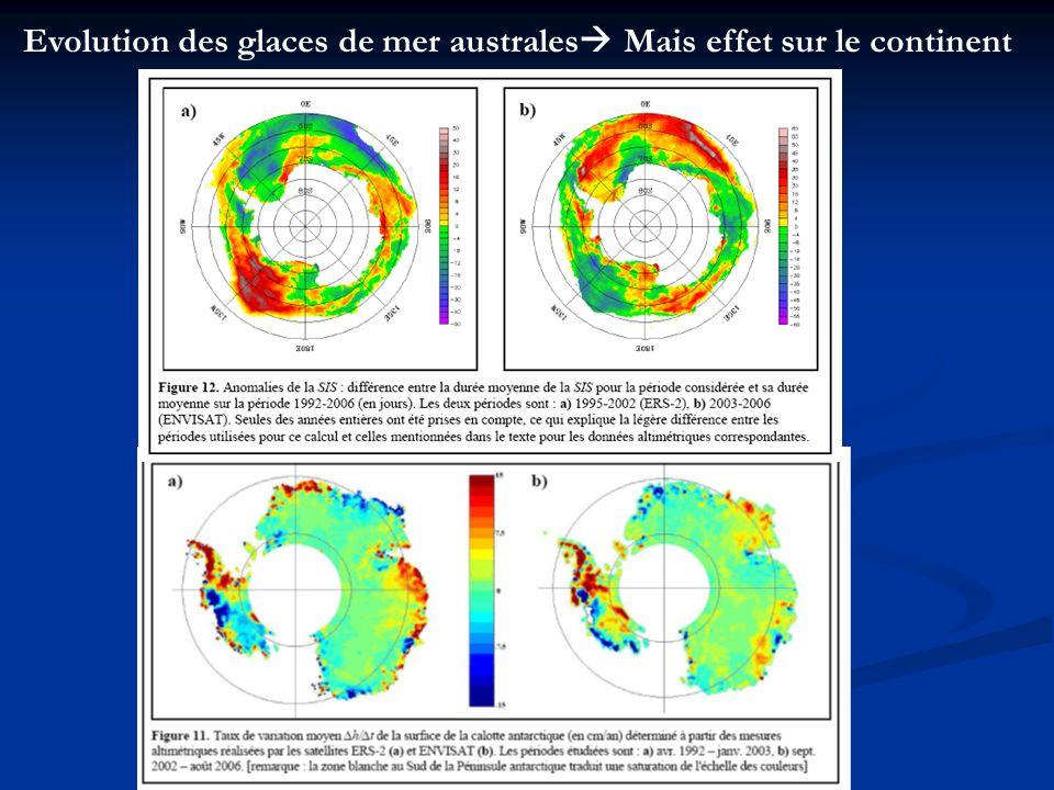 Evolution des glaces de mer australes Mais effet sur le continent