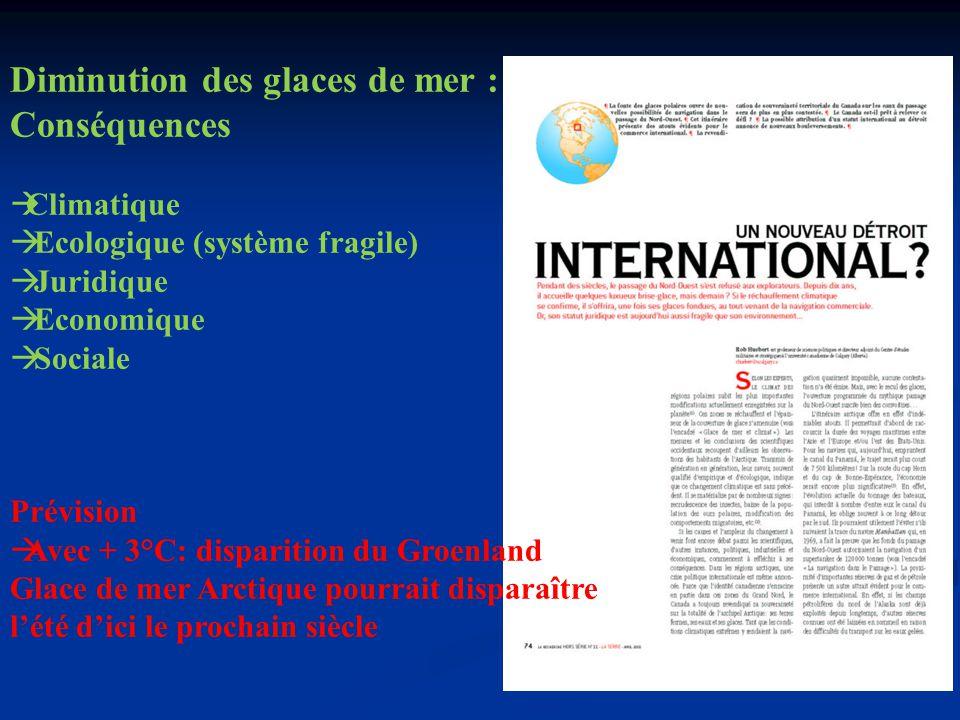 Diminution des glaces de mer : Conséquences