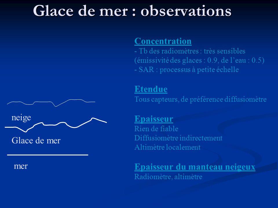 Glace de mer : observations