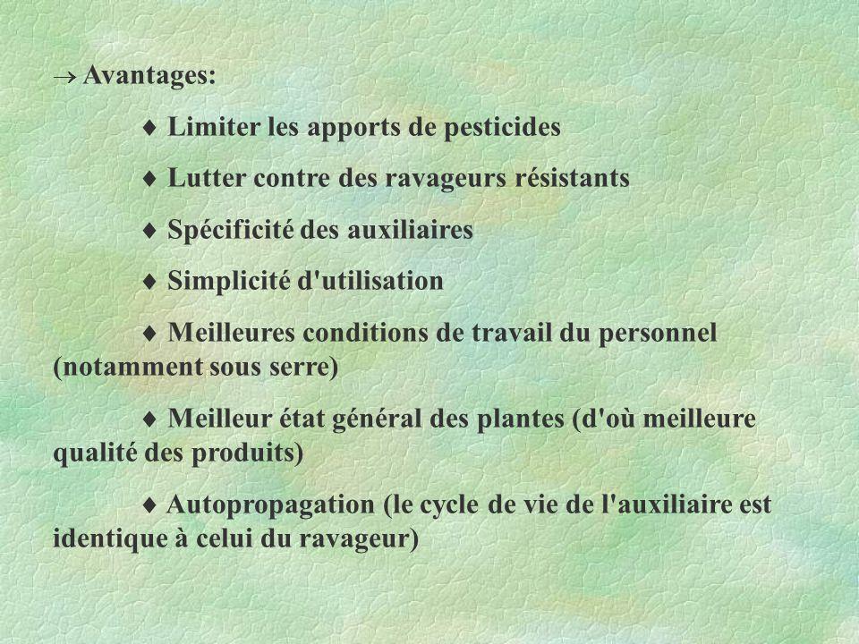  Limiter les apports de pesticides