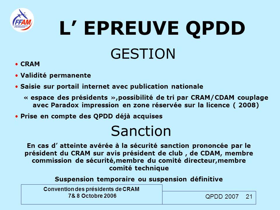 L' EPREUVE QPDD GESTION Sanction CRAM Validité permanente