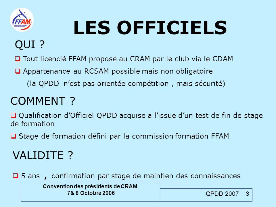 Convention des présidents de CRAM