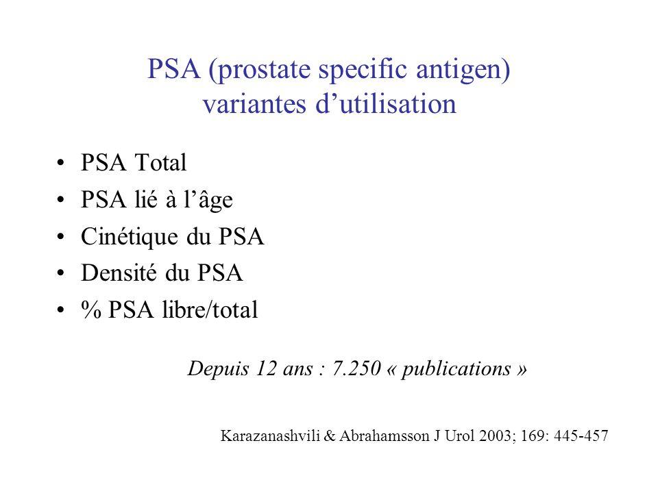 PSA (prostate specific antigen) variantes d'utilisation