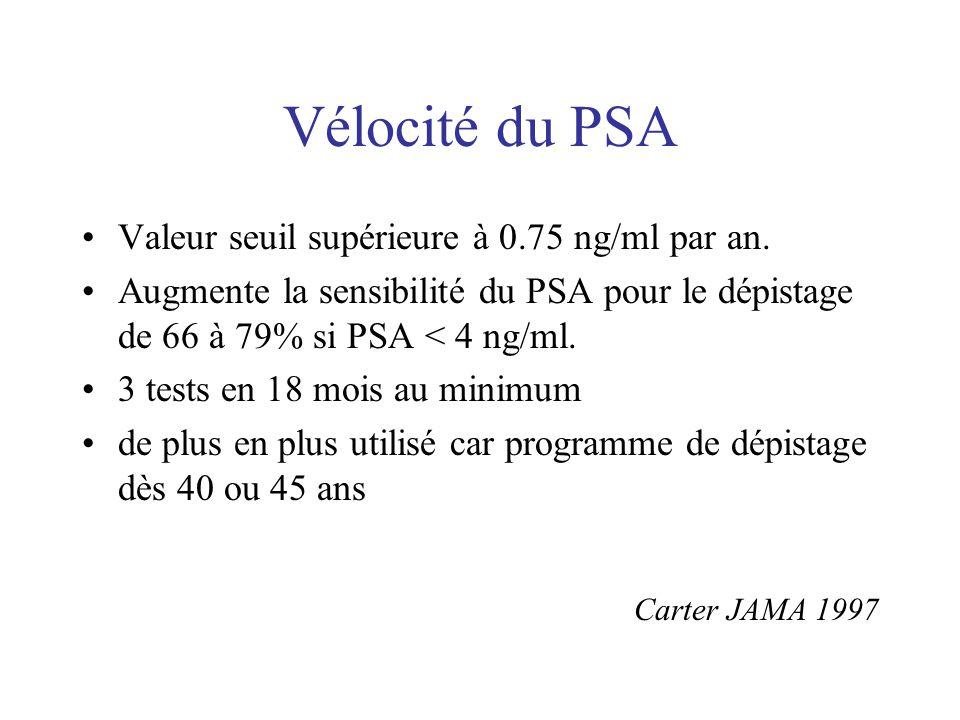 Vélocité du PSA Valeur seuil supérieure à 0.75 ng/ml par an.