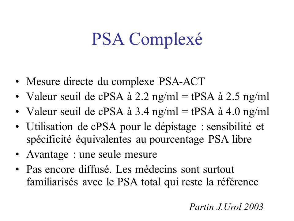 PSA Complexé Mesure directe du complexe PSA-ACT