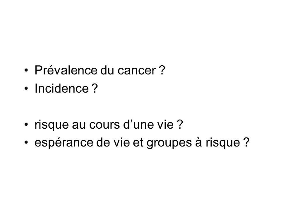Prévalence du cancer . Incidence . risque au cours d'une vie .