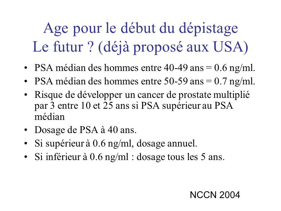 Age pour le début du dépistage Le futur (déjà proposé aux USA)