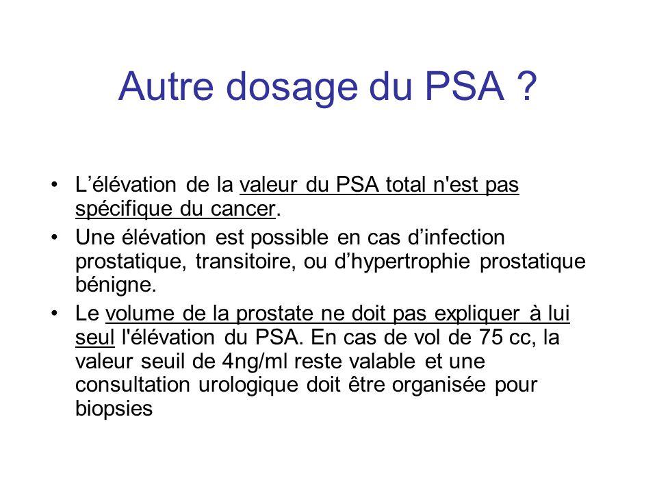 Autre dosage du PSA L'élévation de la valeur du PSA total n est pas spécifique du cancer.