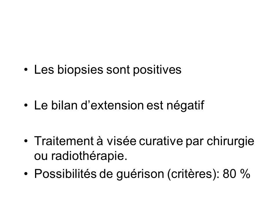 Les biopsies sont positives