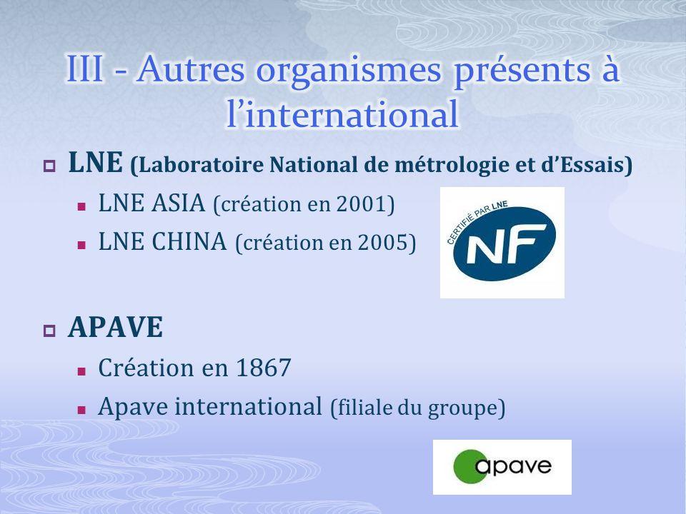III - Autres organismes présents à l'international