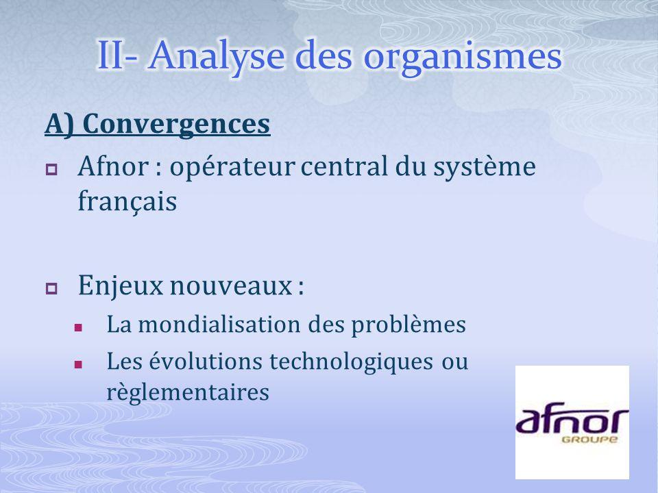 II- Analyse des organismes