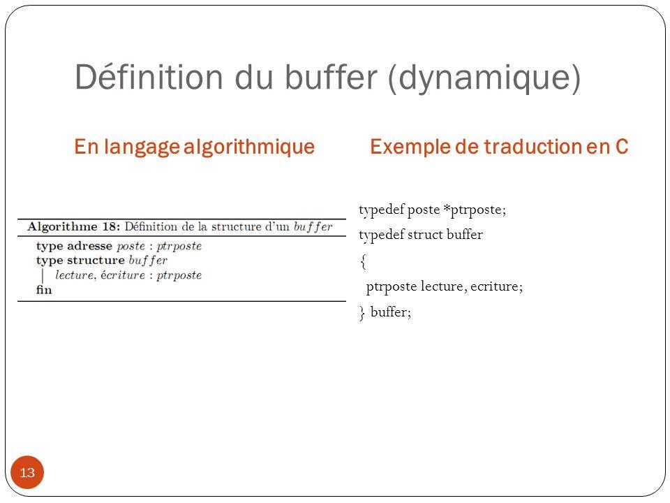 Définition du buffer (dynamique)