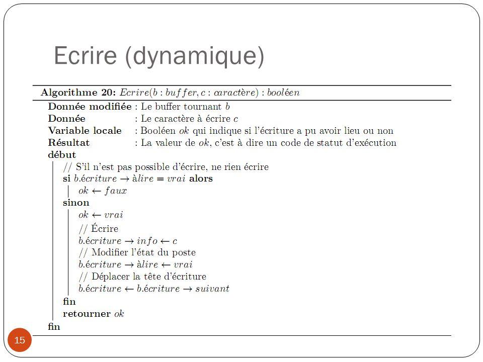 Ecrire (dynamique)