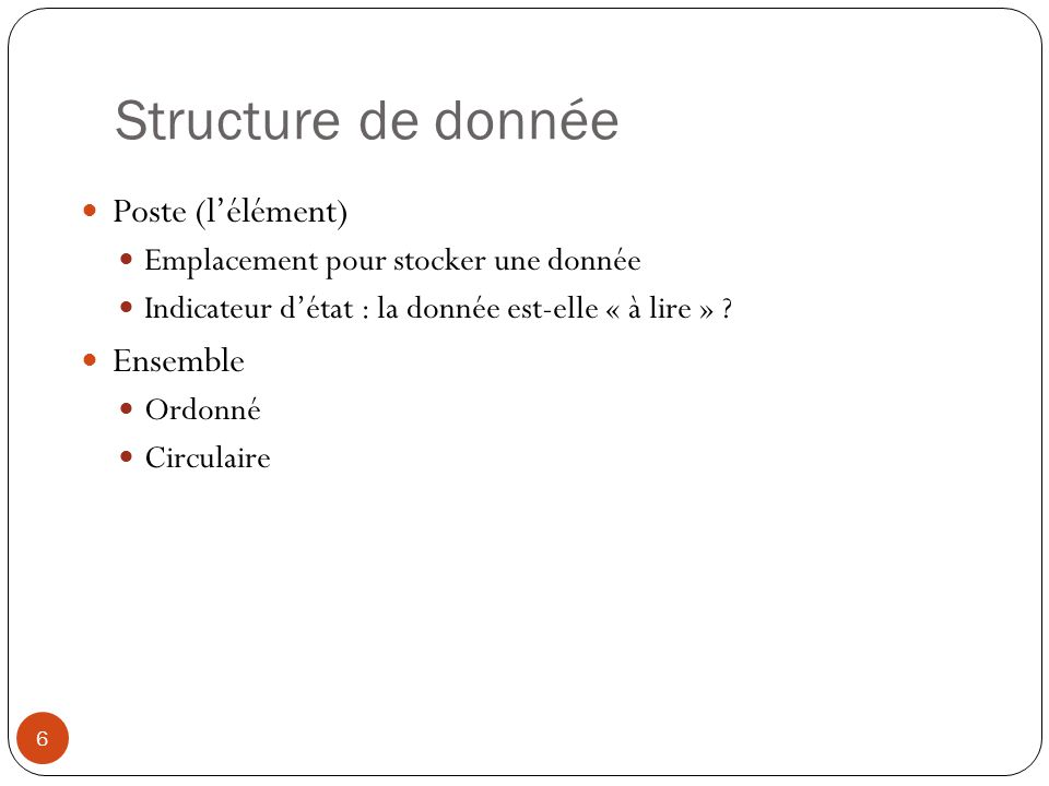 Structure de donnée Poste (l'élément) Ensemble