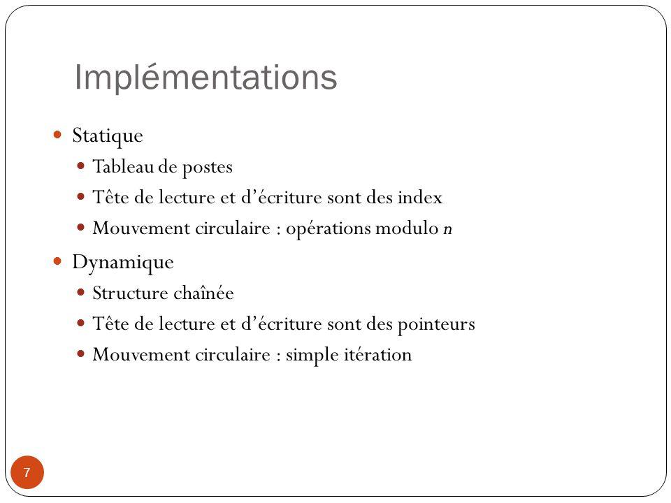 Implémentations Statique Dynamique Tableau de postes