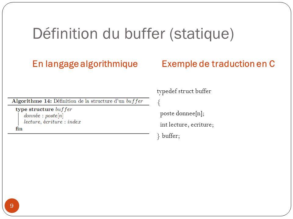 Définition du buffer (statique)