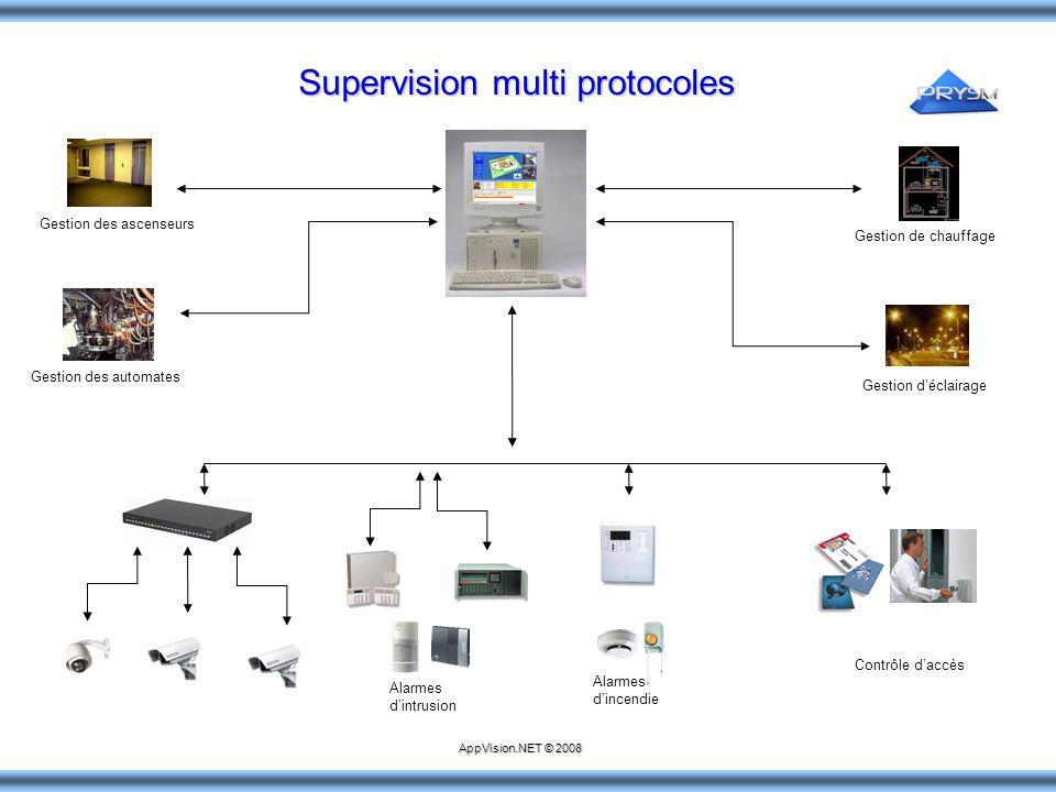 Supervision multi protocoles