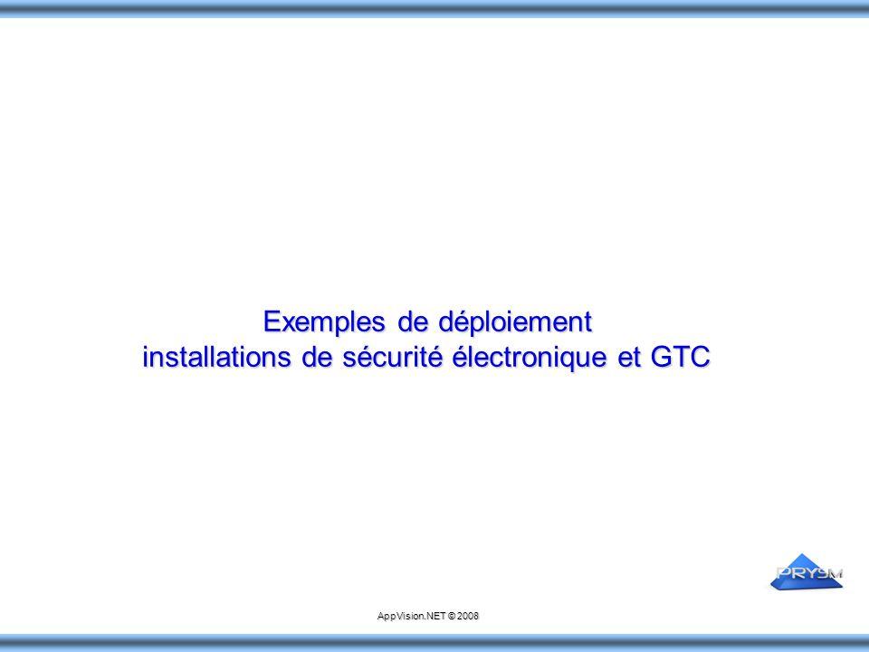 Exemples de déploiement installations de sécurité électronique et GTC