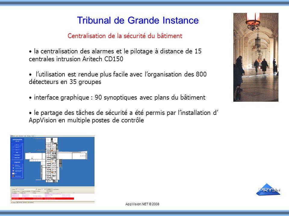 Centralisation de la sécurité du bâtiment