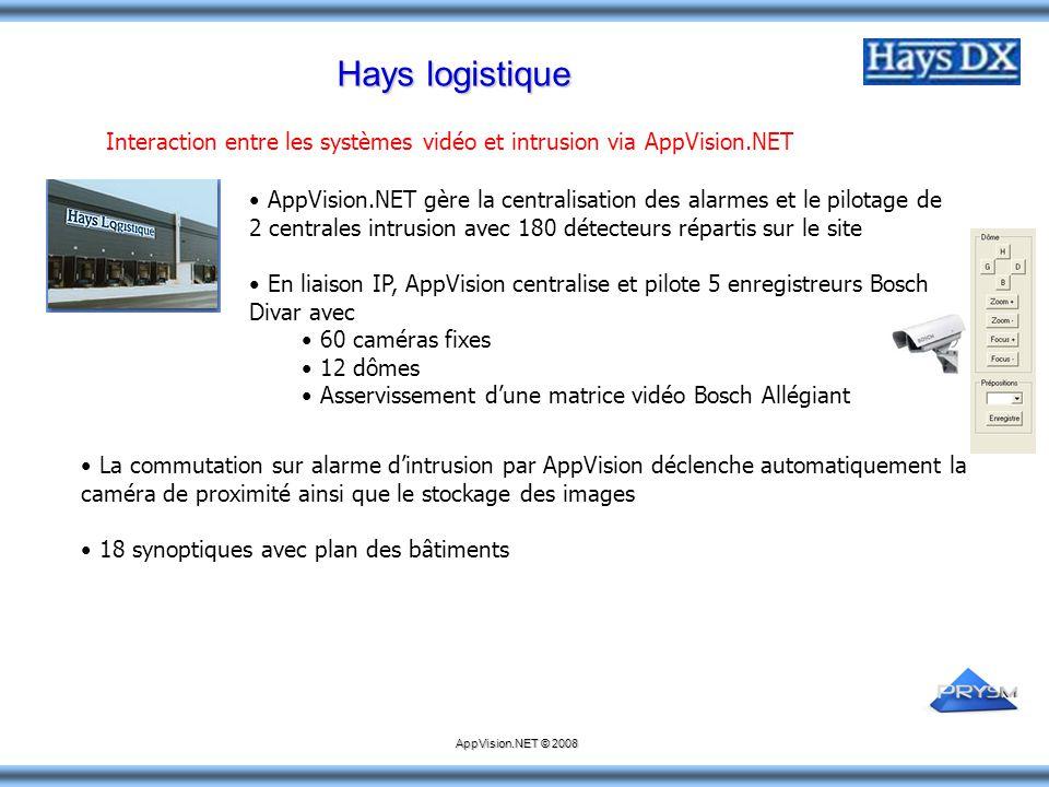Interaction entre les systèmes vidéo et intrusion via AppVision.NET