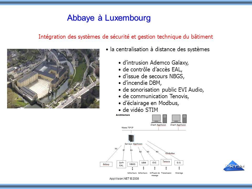 Intégration des systèmes de sécurité et gestion technique du bâtiment