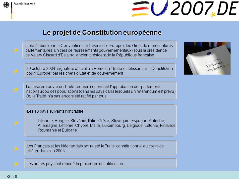 Le projet de Constitution européenne