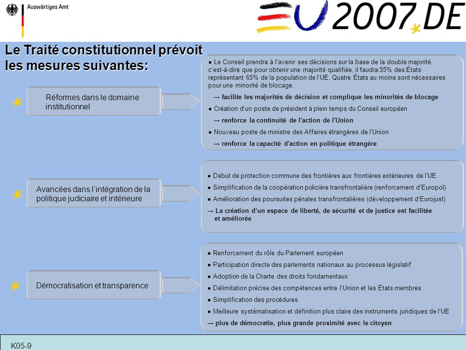 Le Traité constitutionnel prévoit les mesures suivantes: