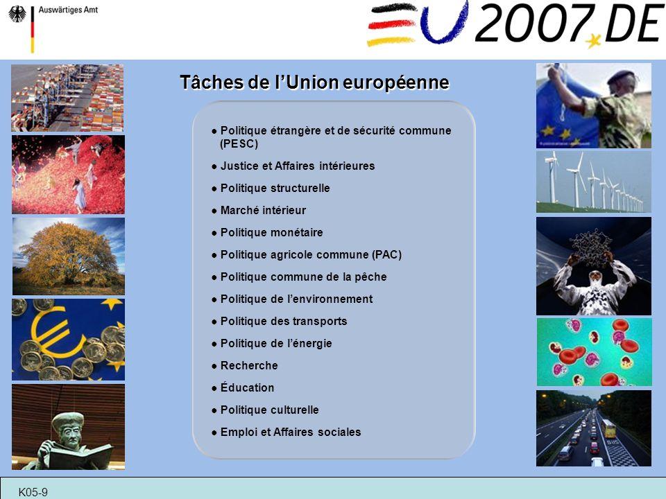 Tâches de l'Union européenne