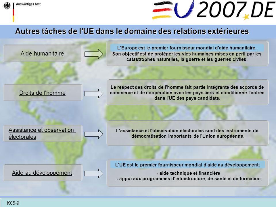 Autres tâches de l UE dans le domaine des relations extérieures