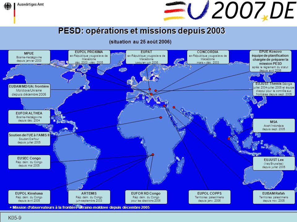 PESD: opérations et missions depuis 2003