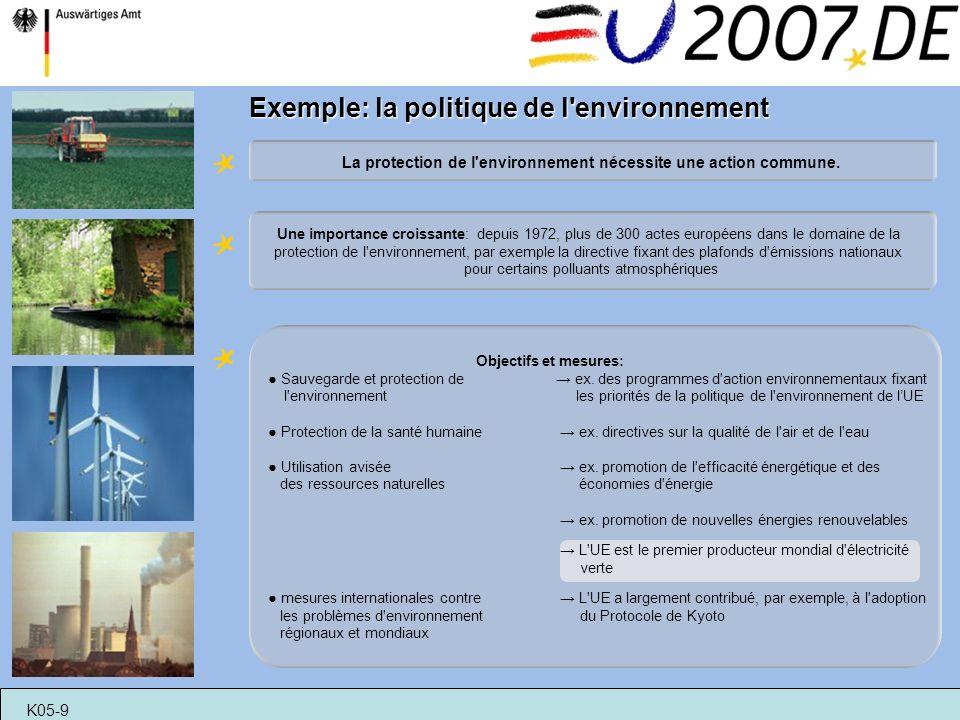 Exemple: la politique de l environnement