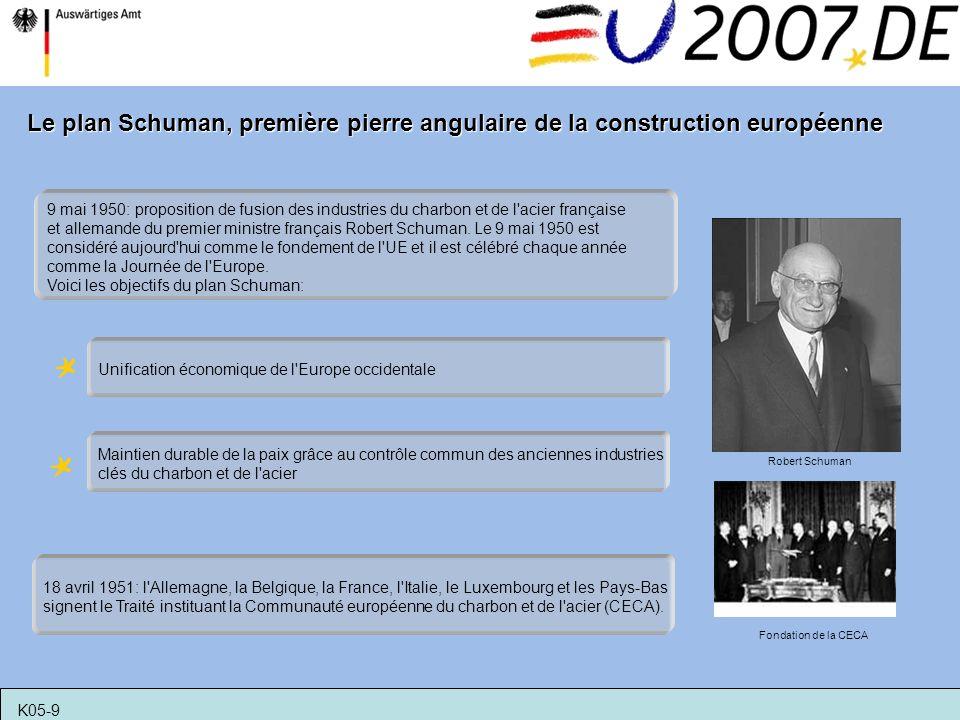 Le plan Schuman, première pierre angulaire de la construction européenne