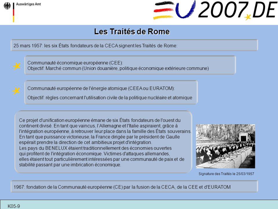 Les Traités de Rome 25 mars 1957: les six États fondateurs de la CECA signent les Traités de Rome: Communauté économique européenne (CEE):