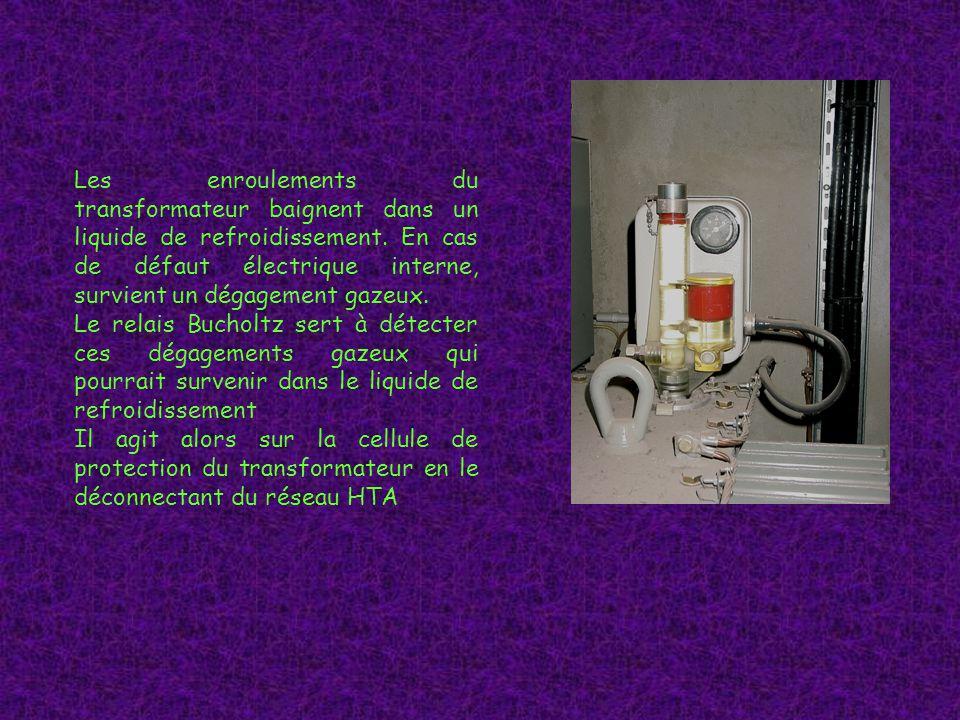 Les enroulements du transformateur baignent dans un liquide de refroidissement. En cas de défaut électrique interne, survient un dégagement gazeux.