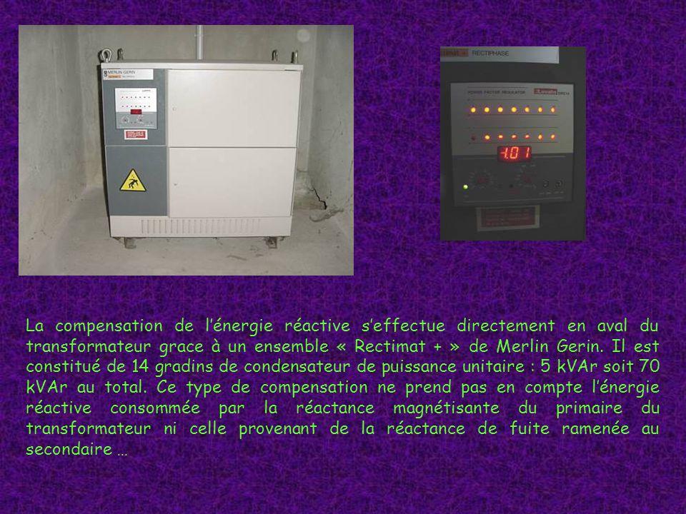 La compensation de l'énergie réactive s'effectue directement en aval du transformateur grace à un ensemble « Rectimat + » de Merlin Gerin.