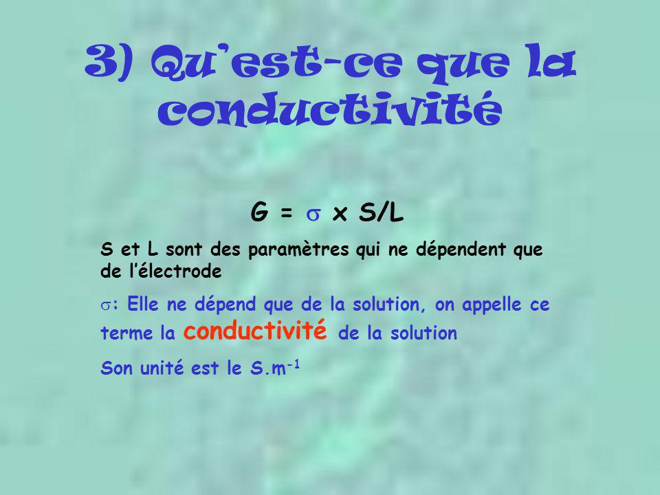 3) Qu'est-ce que la conductivité