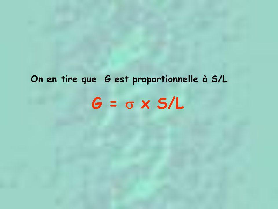 On en tire que G est proportionnelle à S/L