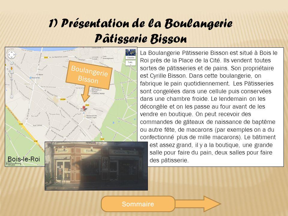 1) Présentation de la Boulangerie Pâtisserie Bisson