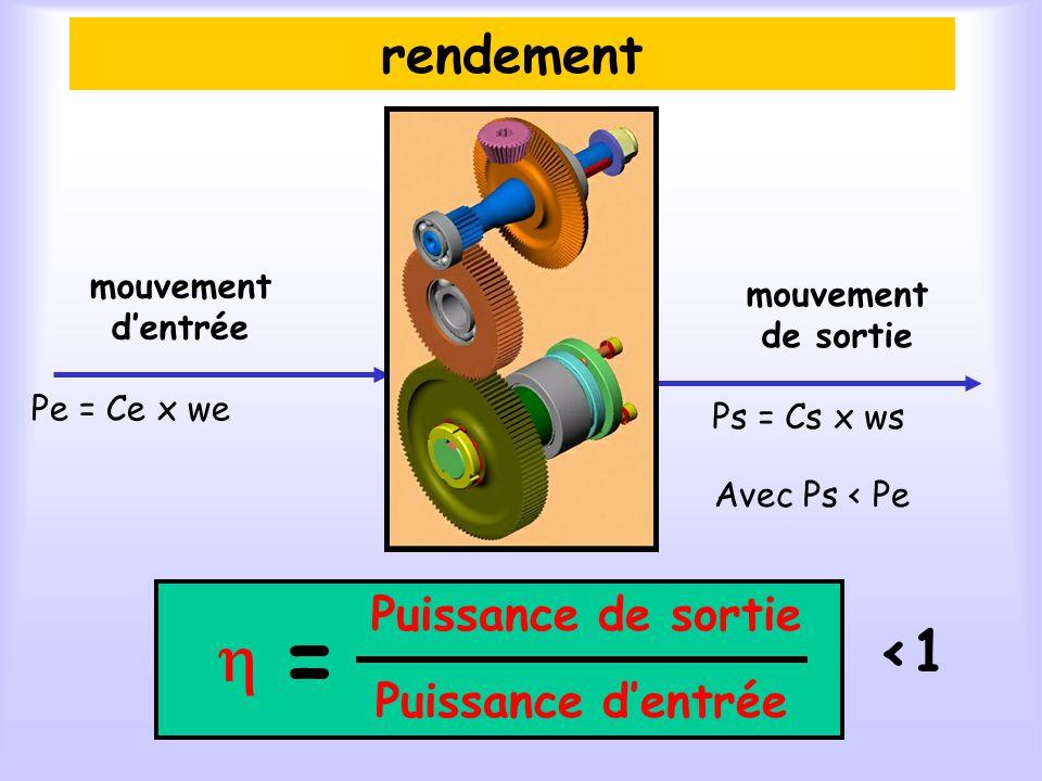 = h <1 rendement Puissance de sortie Puissance d'entrée mouvement