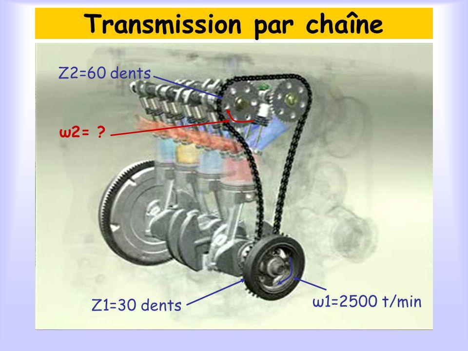 Transmission par chaîne