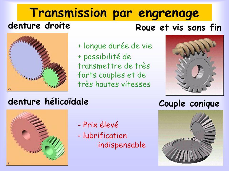 Transmission par engrenage