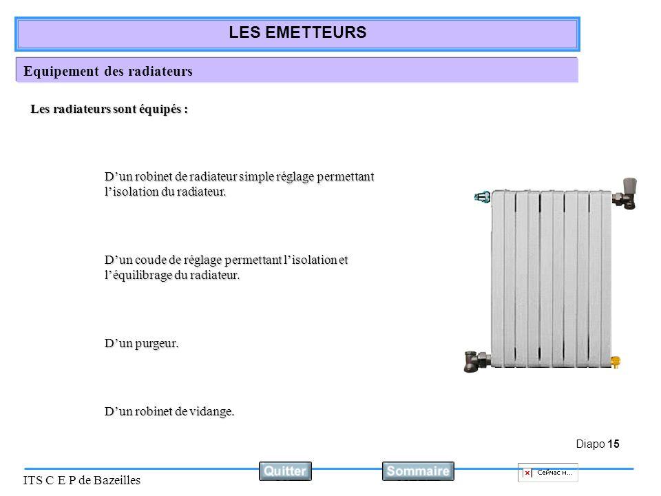 Equipement des radiateurs