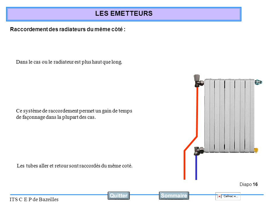 Raccordement des radiateurs du même côté :