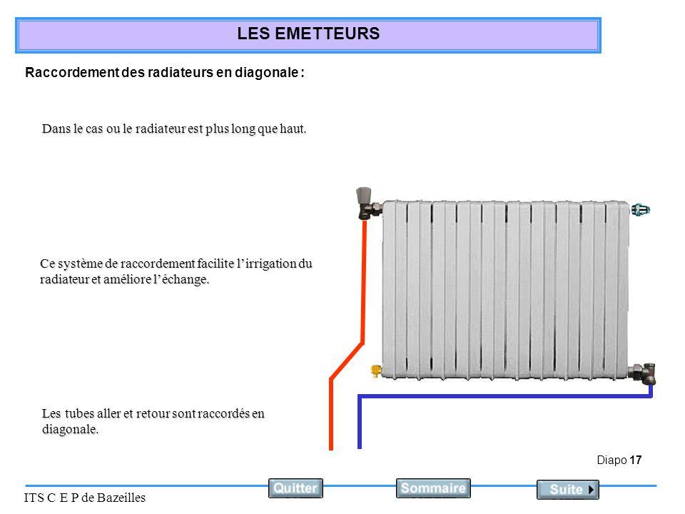 Raccordement des radiateurs en diagonale :