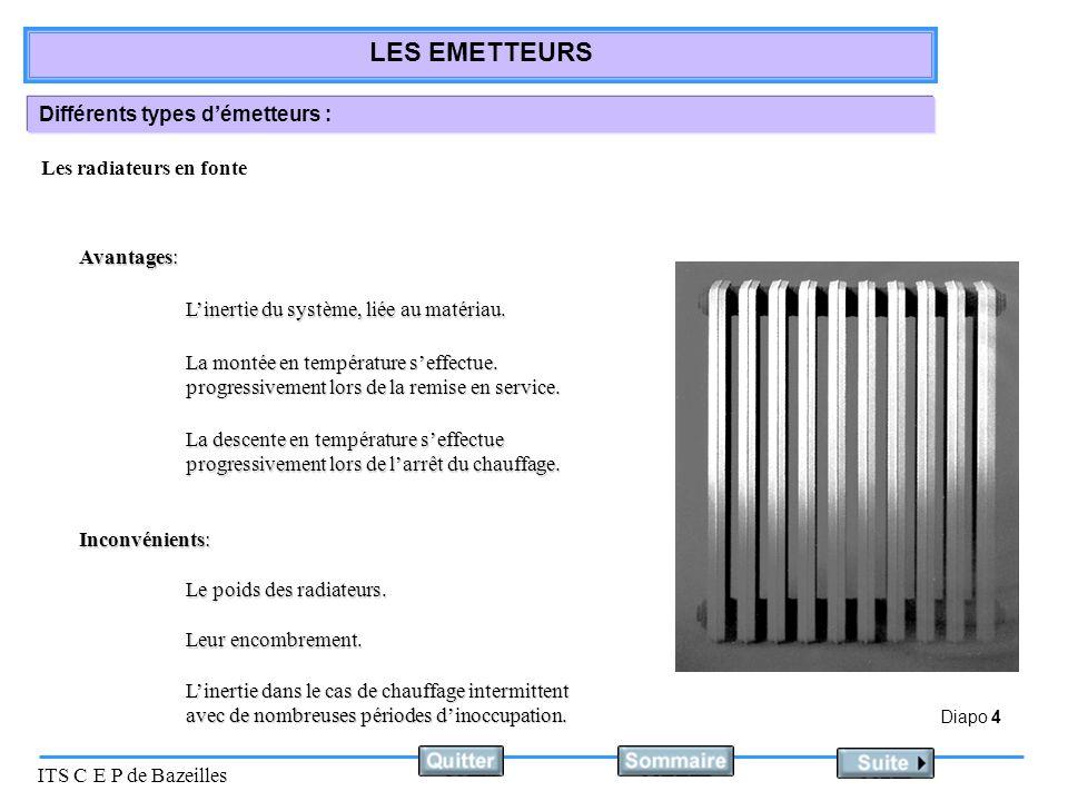 Différents types d'émetteurs :
