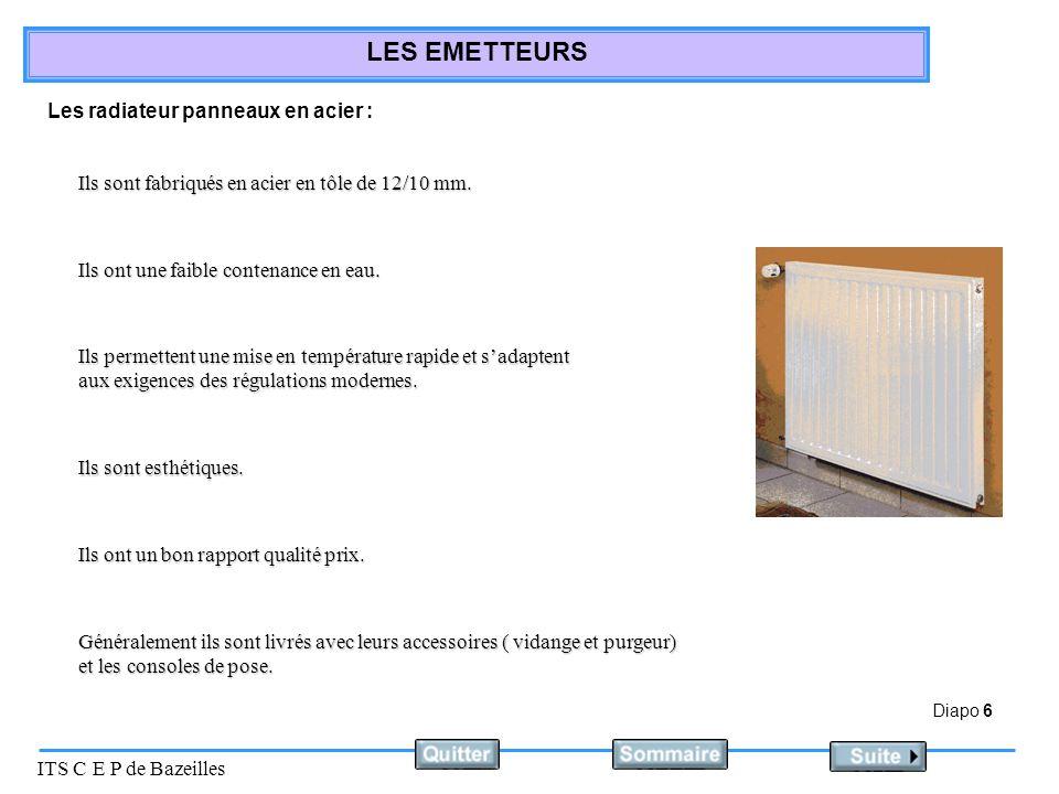 Les radiateur panneaux en acier :