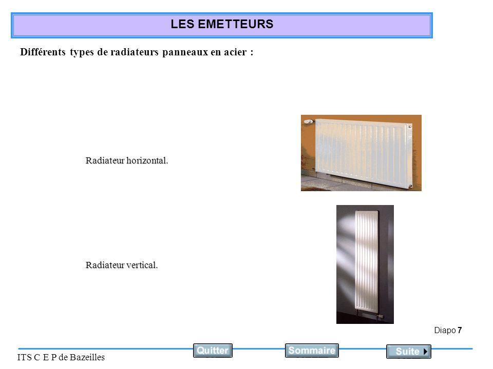 Différents types de radiateurs panneaux en acier :